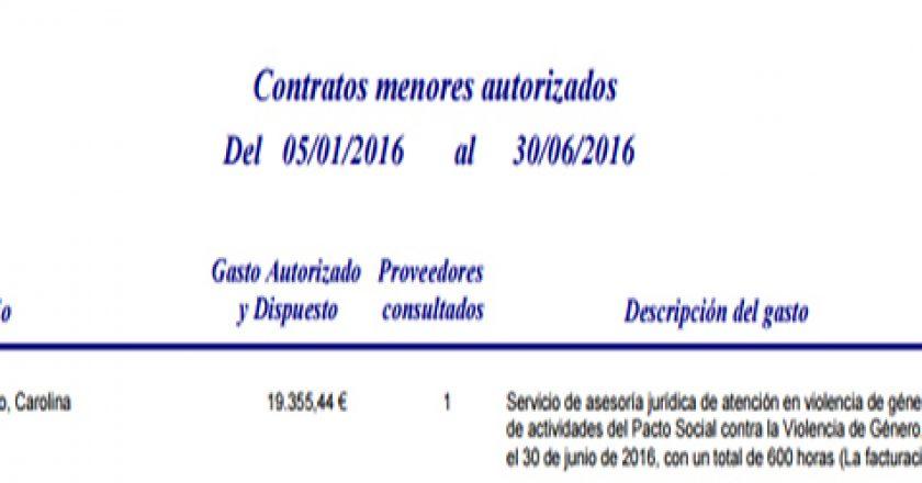 Contrato adjudicado en enero de 2016